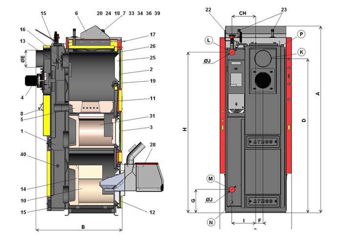 характеристики комбинированых котлов для газификации ATMOS